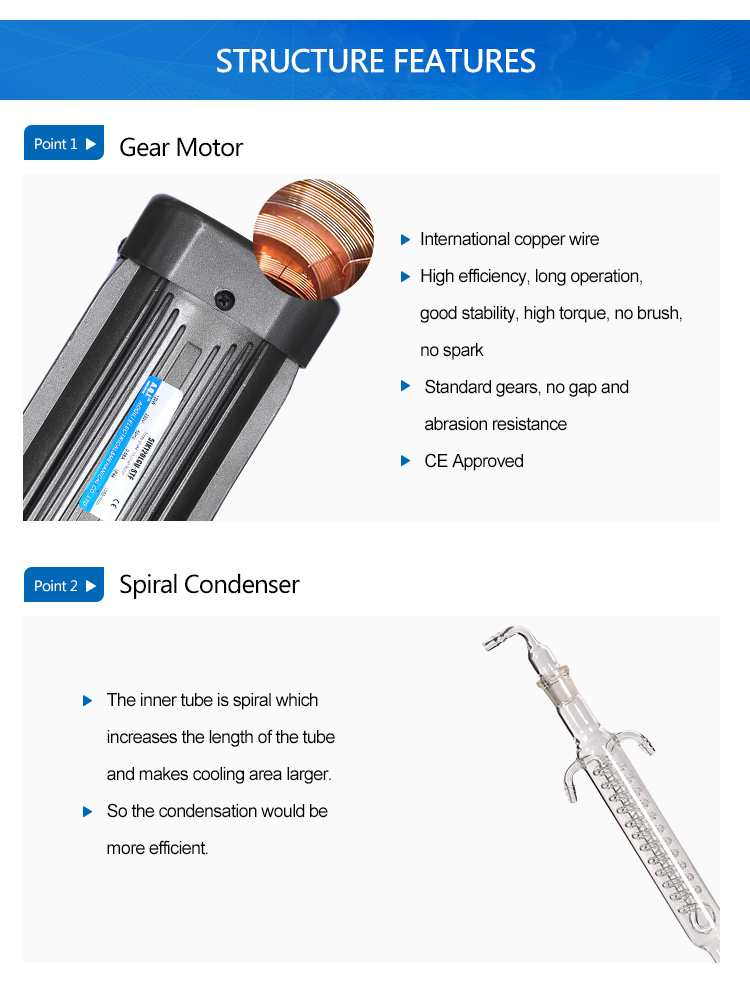 glass reactor assembly